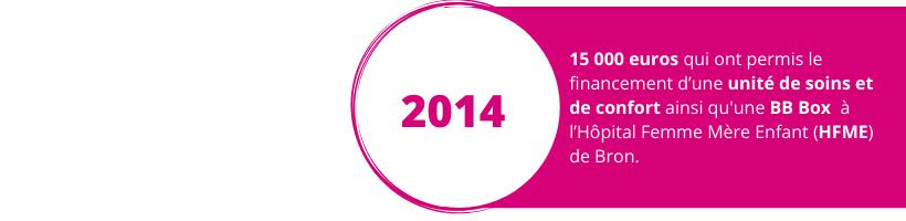Projet 2014 Wine Charity Lyon dons vins unité de soins BB Box HFME Bron Hôpital Femme Mère et Enfant