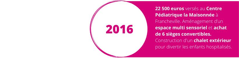 Projet 2016 Centre péiatrique la maisonnée francheville espace multi sensoriel 6 sièges convertibles chalet extérieur Wine Charity Event Lyon dons vins