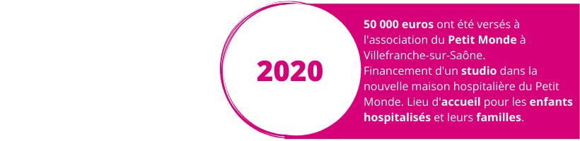 2020 Association Le Petit Monde Villefranche-sur Saône La maison en Beaujolais Wine Charity Event dons vins